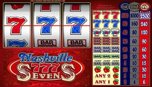 Nashville_Sevens_Slots